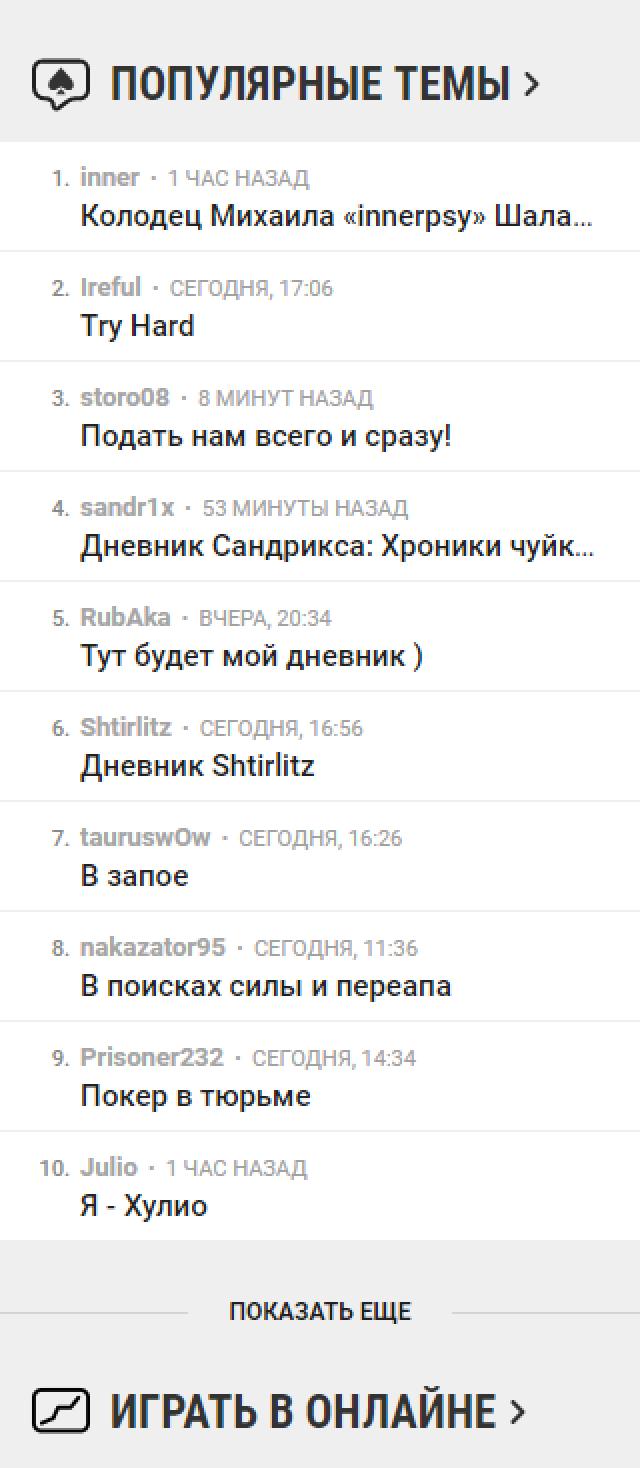 Форум - популярные темы